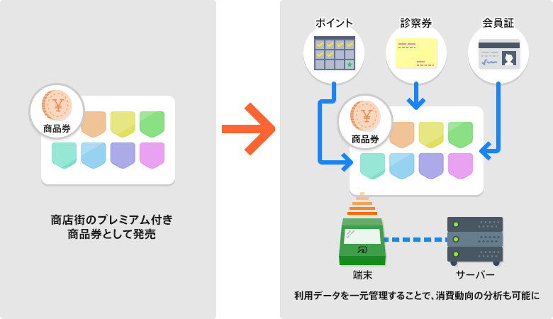felica case Case studies in which student teams will present answers to assigned  the case  analysis can be done as a  ntt docomo, inc: mobile felica, hbs case 14.